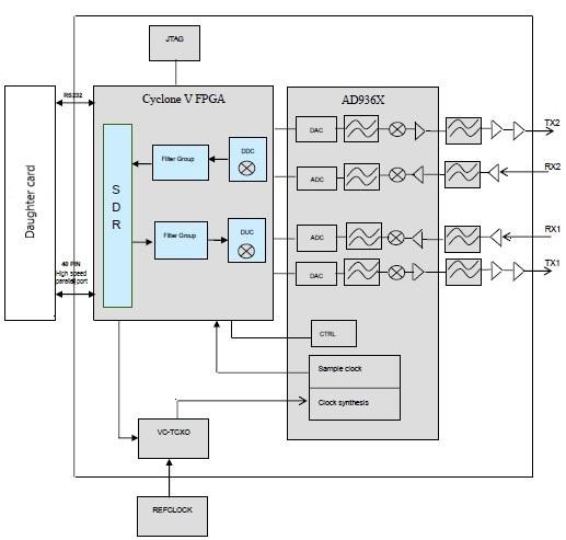 RF graph 6_eng.jpg
