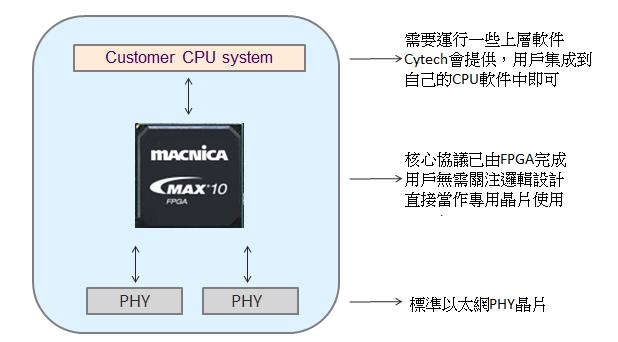graph 1_TC.png